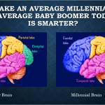 Are Millennials or Baby Boomers Smarter?