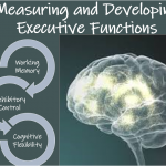 Measuring and Developing Executive Functions