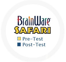 MindWare SAFARI with Pre and Post Test
