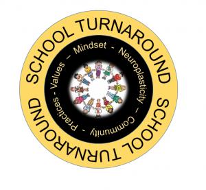 Case Study School Turnaround